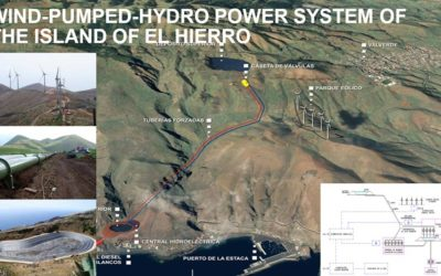Wind-Pumped-Hydro system of El Hierro